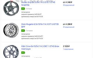 20 лучших производителей литых дисков — Рейтинг 2020