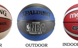Как выбрать мяч для баскетбола .ru