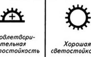 Как выбрать обои для квартиры. Разбираемся в нюансах .ru
