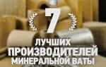 5 лучших производителей минеральной ваты — Рейтинг 2020