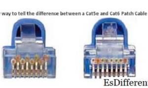 Сравниваем стандарты Cat 5e и Cat 6 — что лучше и в чем разница