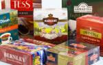 16 лучших марок чая в пакетиках — Рейтинг 2020