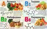 15 лучших витаминов для подростков — Рейтинг 2020