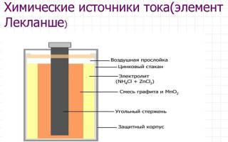 Сравниваем солевую и алкалиновую батарейку