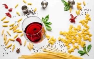 14 лучших итальянских ресторанов Москвы — Рейтинг 2020