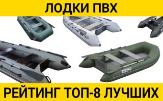 12 лучших производителей лодок ПВХ — Рейтинг 2020