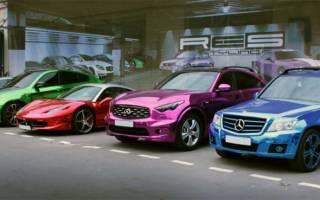 11 лучших производителей защитной пленки для авто — Рейтинг 2020