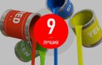 14 лучших красок для стен и потолков — Рейтинг 2020