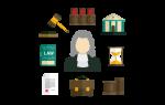 6 лучших юридических вузов Москвы — Рейтинг 2020