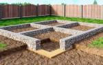 Сравниваем ленточный фундамент и монолитную плиту