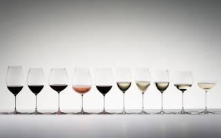 12 лучших производителей бокалов — Рейтинг 2020