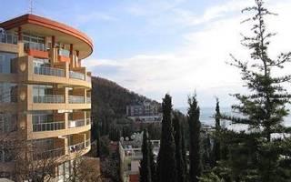 10 лучших отелей Алушты — Рейтинг 2020