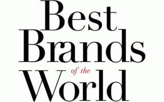 Как выбрать духи + рейтинг лучших производителей