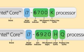 Сравниваем процессорамы i3, i5 и i7